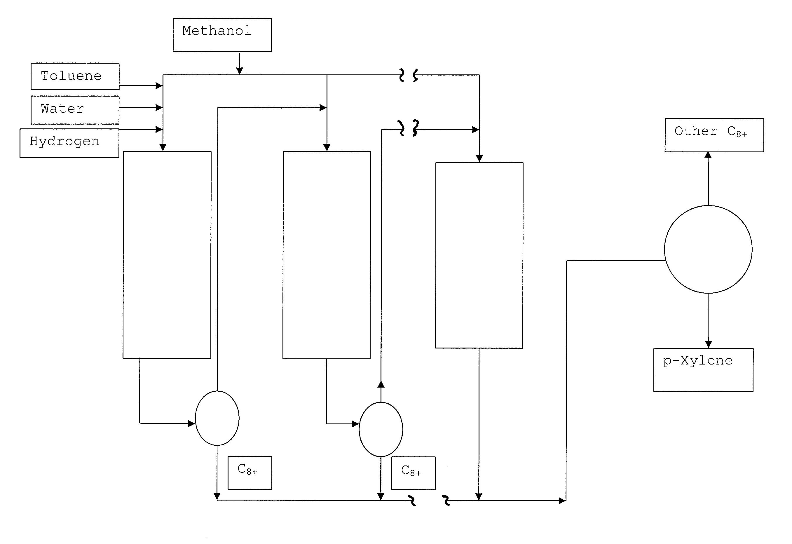 Patent Us 8558046 B2 Process Flow Diagram Of Xylene Images