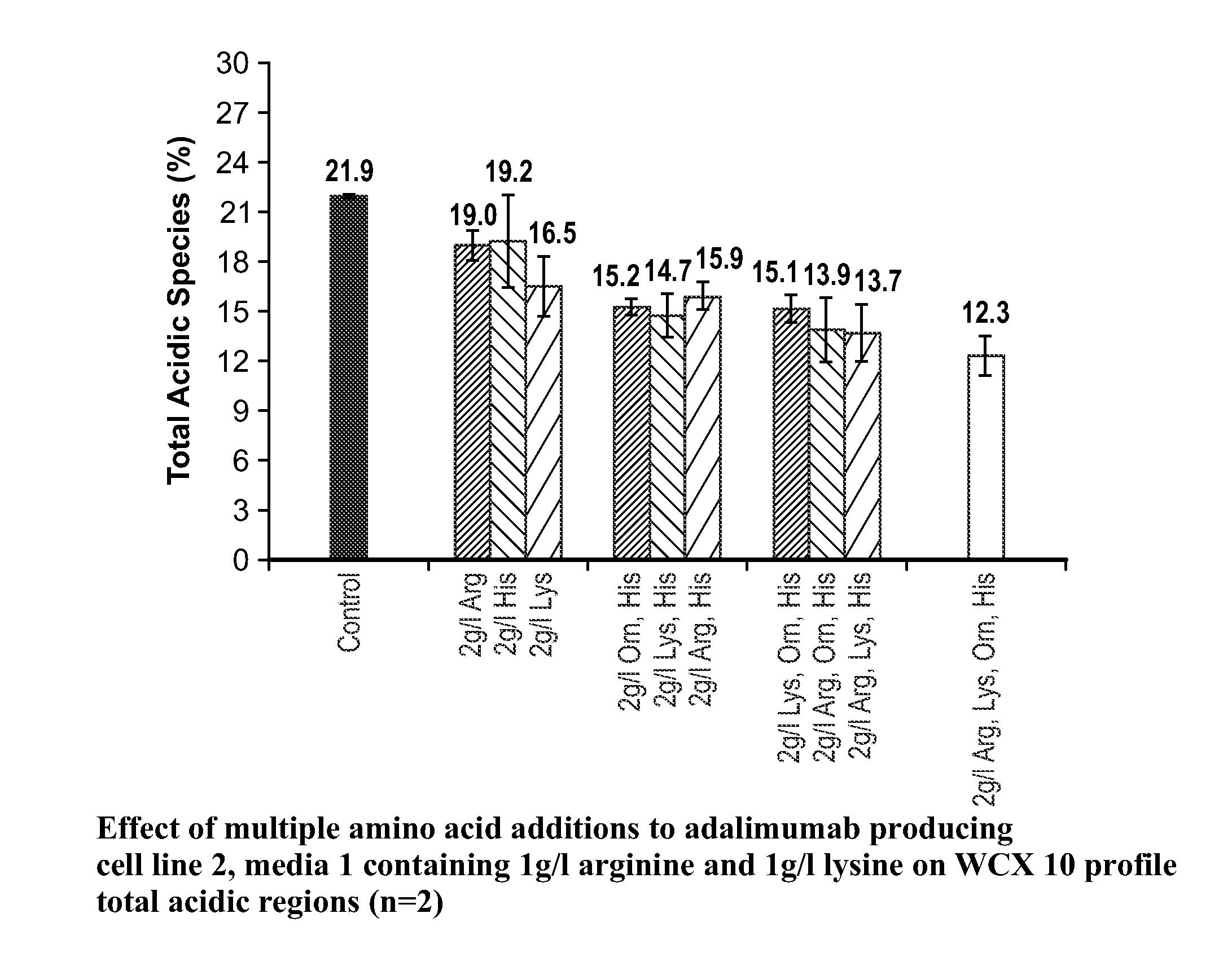 Patent US 9,266,949 B2