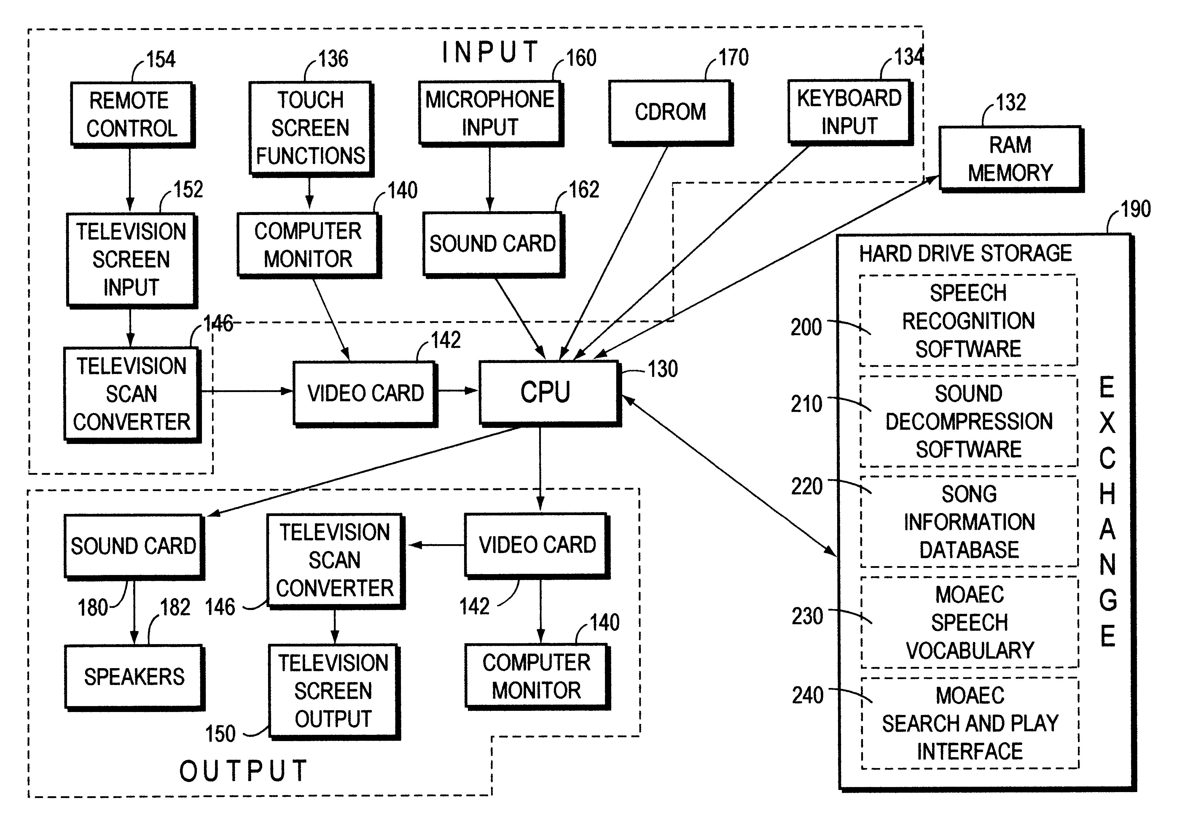 Patent Us 6232539 B1 Pentium 1 Block Diagram First Claim
