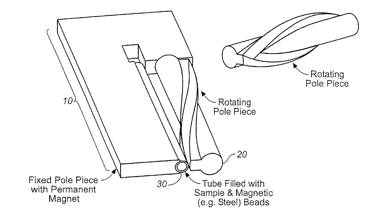 Patent US 9,752,185 B2