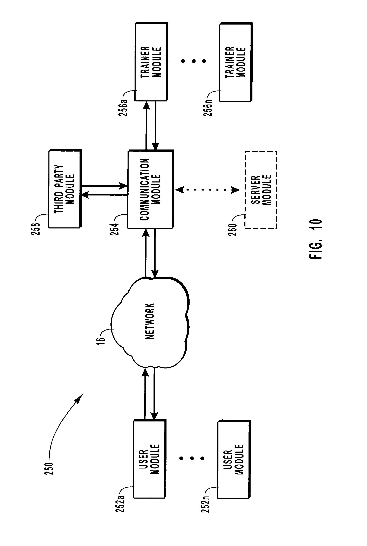 Patent US 7,789,800 B1