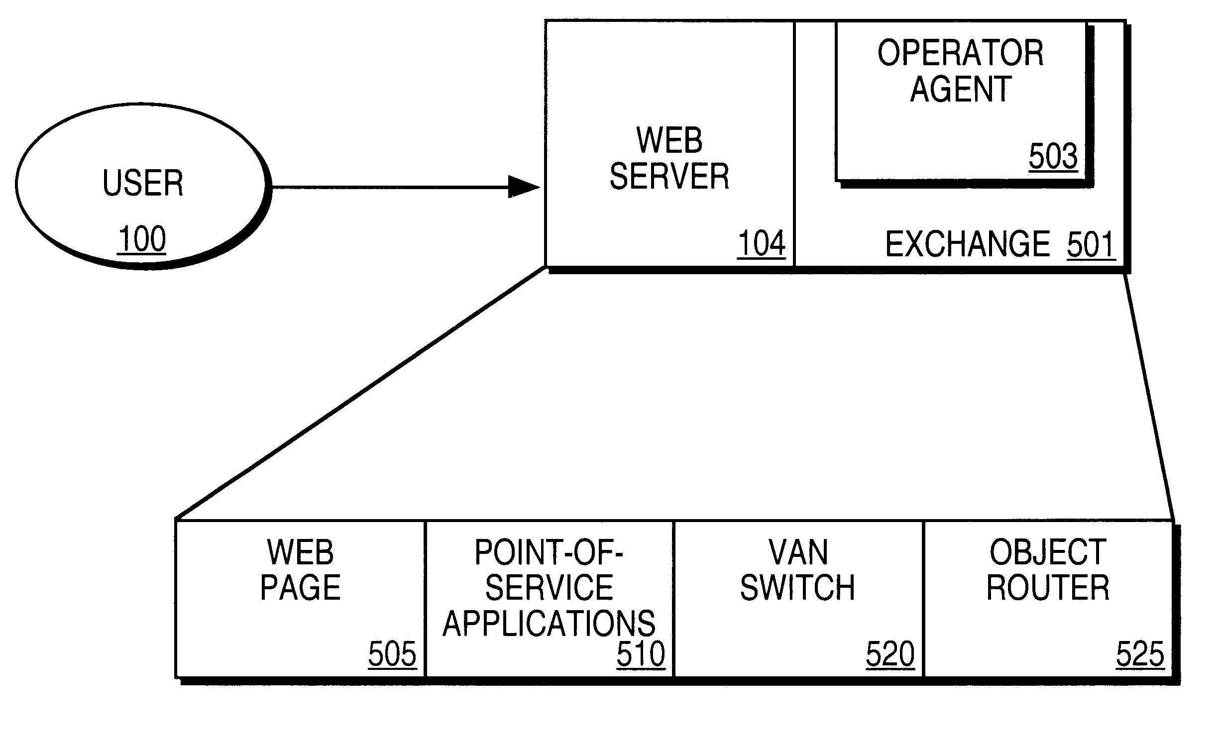 Patent Us 6212556 B1 Between Statechart And Sequence Diagram Programmers Stack Exchange First Claim
