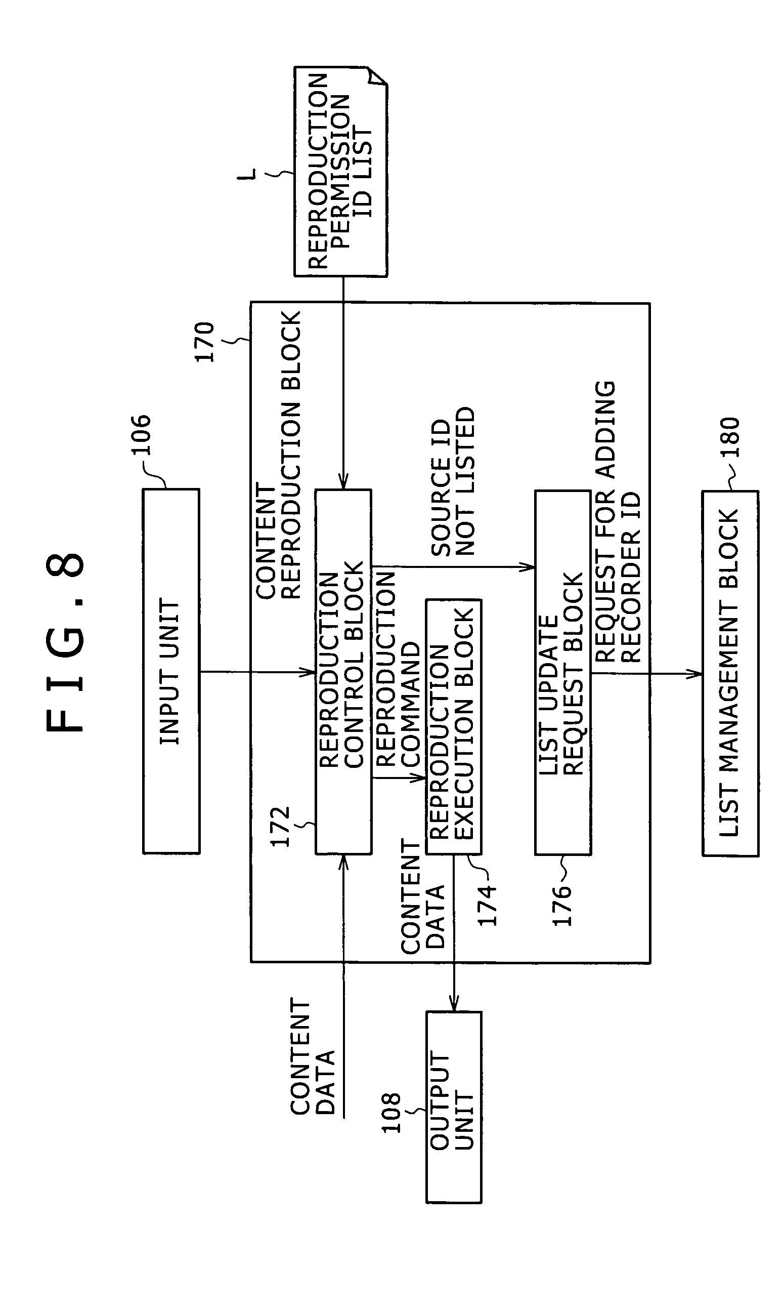 Block Diagram Of 7106 - G2 wiring diagram4.ptm.institut-triskell-de-diamant.fr