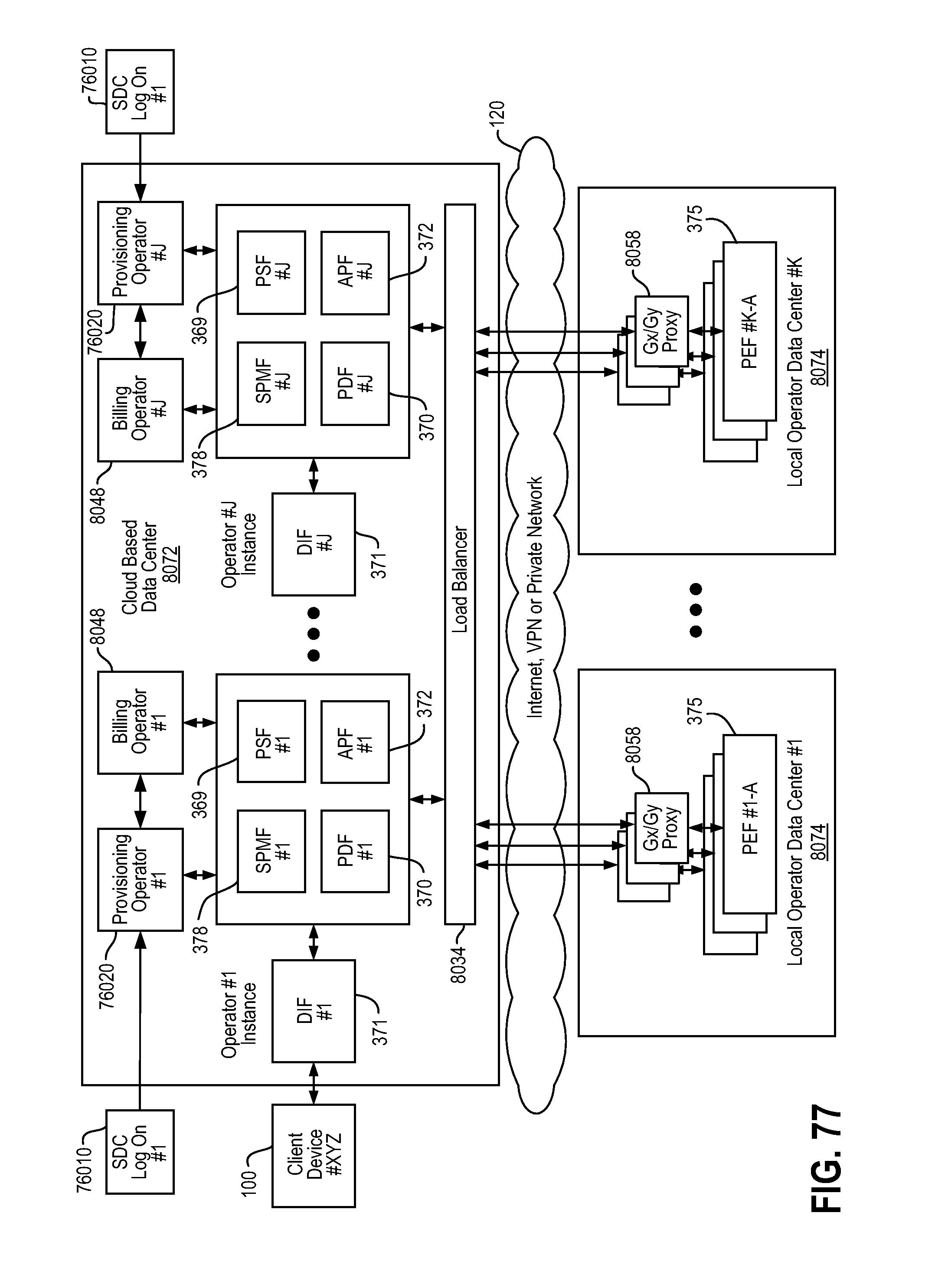 Patent Us 10057775 B2 Contigo Gps Wiring Diagram