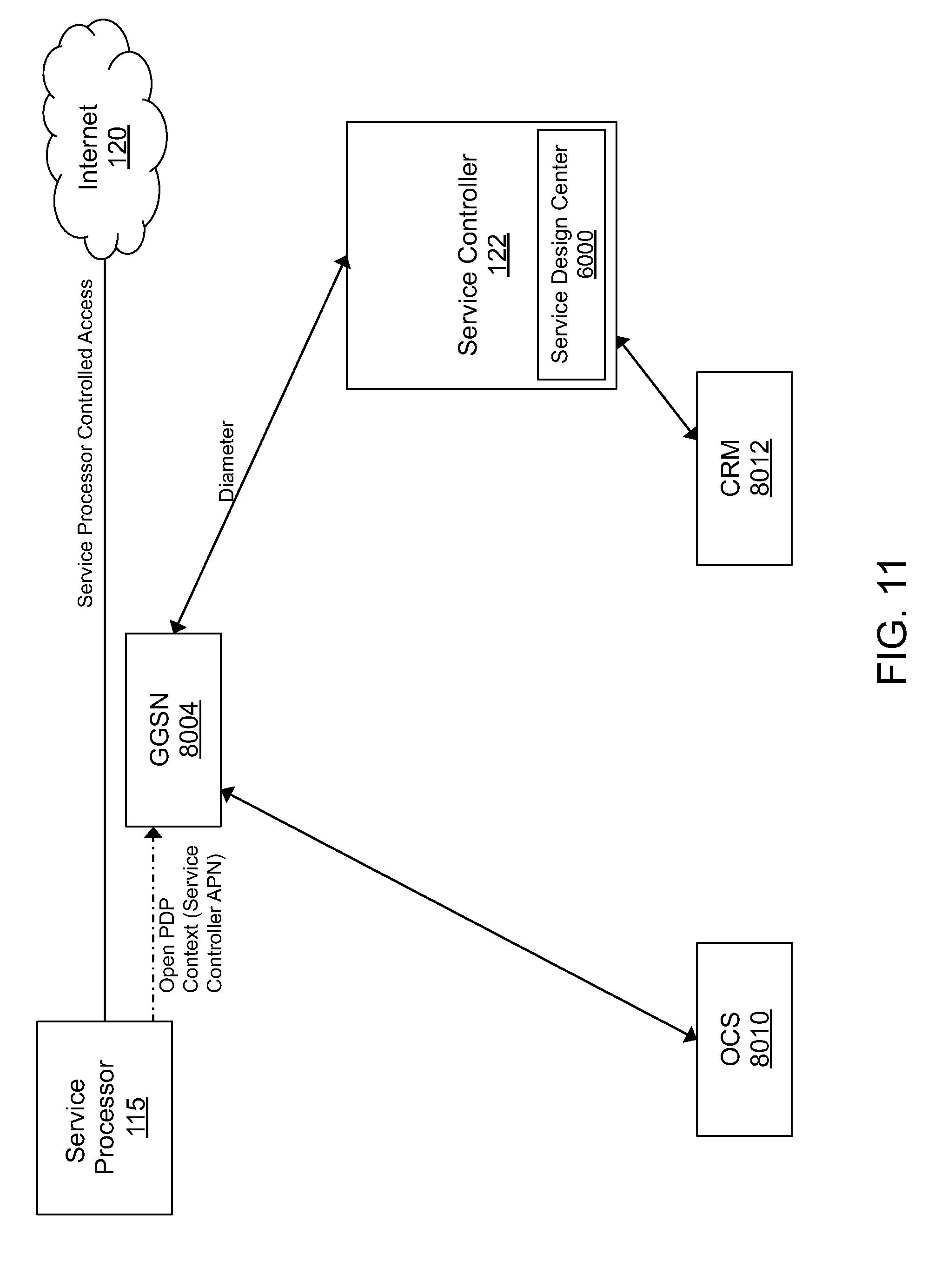 Patent US 10,057,775 B2