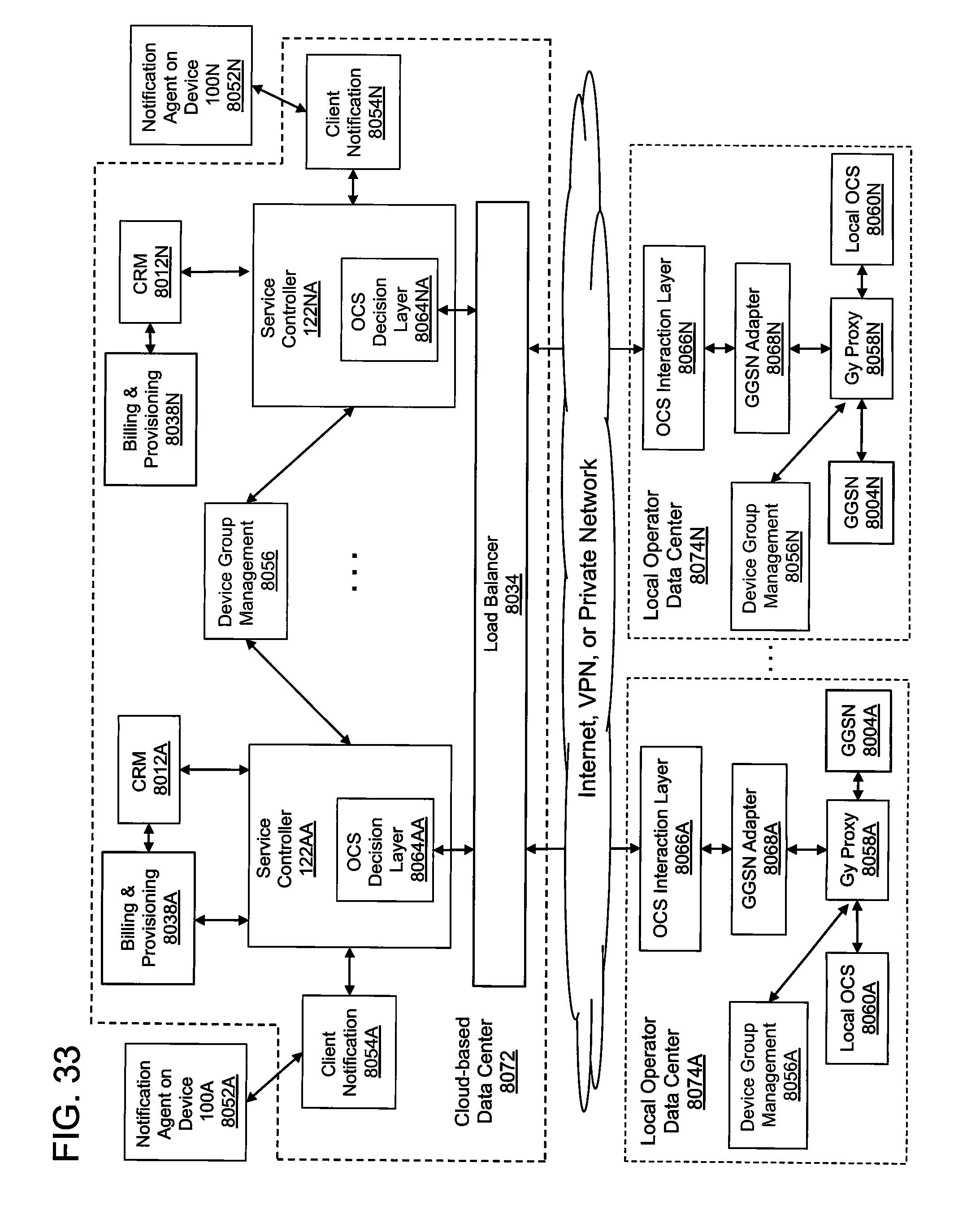 Patent Us 10057775 B2 Contigo Gps Wiring Diagram Images