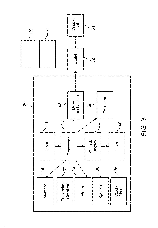 Patent Us 8,926,561 B2 Car Alarm Wiring Diagram Definitions Interagator Alarm  Wiring Diagram For Board